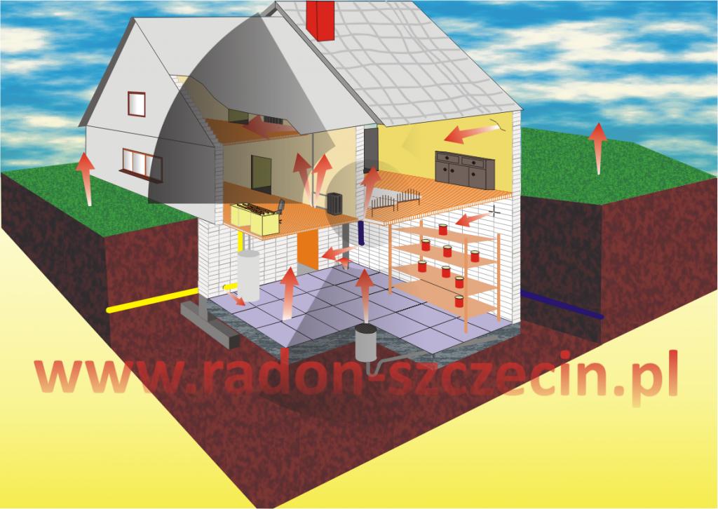 radon w domu
